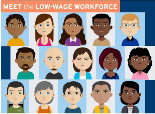 53 Million U.S. Workers Are Making Low Wages, Despite Low National Unemployment
